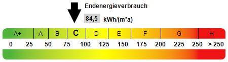 Energieausweis von großzügigem Reihenmittelhaus mit Garage in Herdecke-Westende