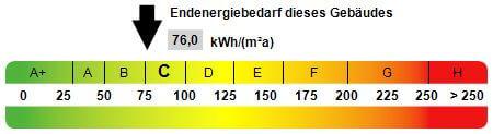 Energieausweis_Herdecke-Westende_gemütliche_Eigentumswohnung_nahe_Krankenhaus